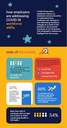 covid19-infographic-thumbnail