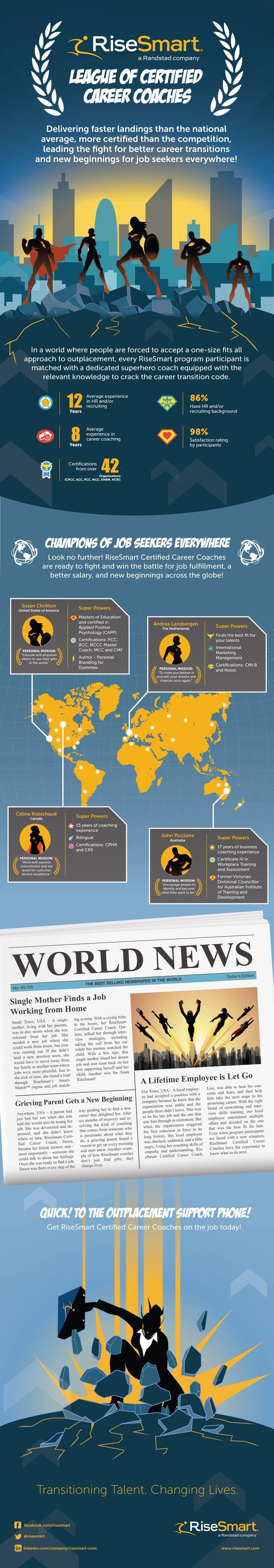 ig-coaching-infographic-120417-2.jpg