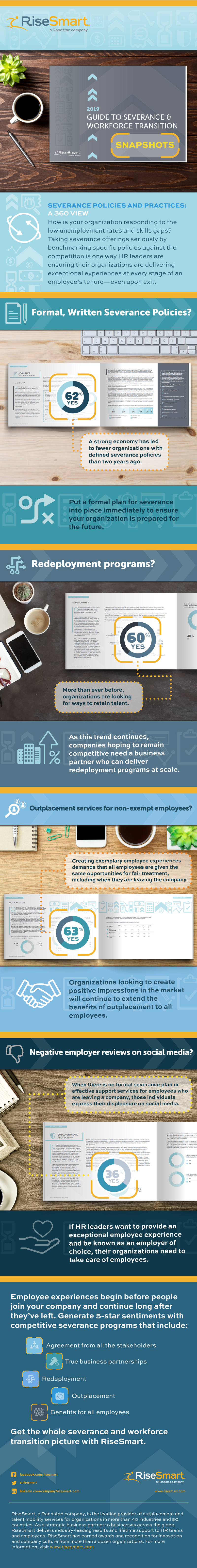 2019 Severance Study Infographic